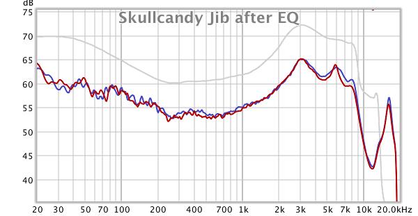 Skullcandy Jib after EQ.png