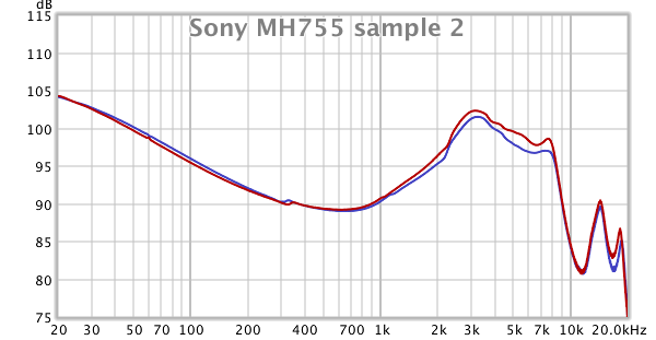Sony MH755 sample 2 FR.png