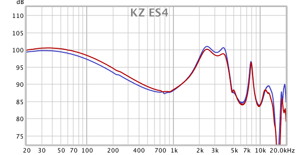 KZ ES4 FR.png