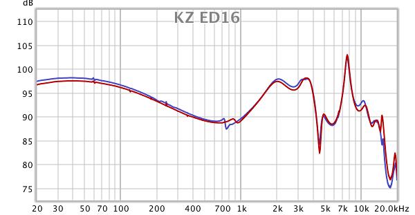 KZ ED16 FR.png