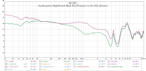 Audioquest Nighthawk Mod EQ vs No EQ.png