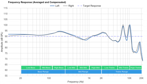 frequency-response-graph (9).png
