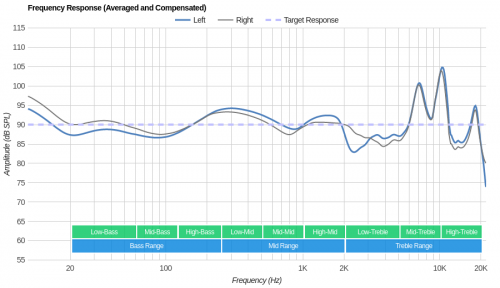 frequency-response-graph (10).png