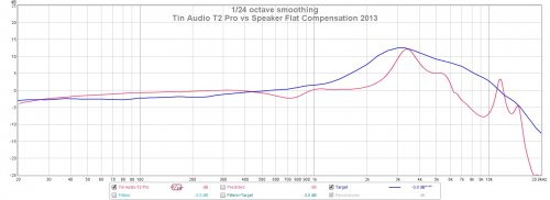 T2 Pro vs Flat Speaker.jpg