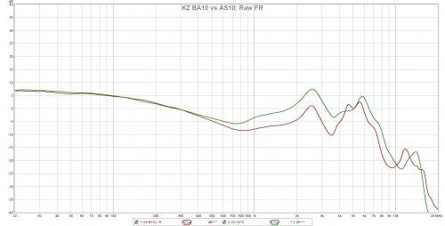 KZ BA10 vs AS10 Raw FR.jpg