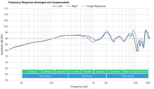 frequency-response-graph (14).png