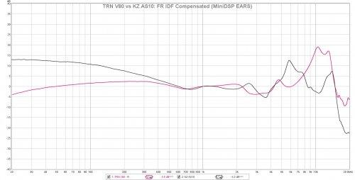TRN V80 vs AS10 FR IDR.jpg