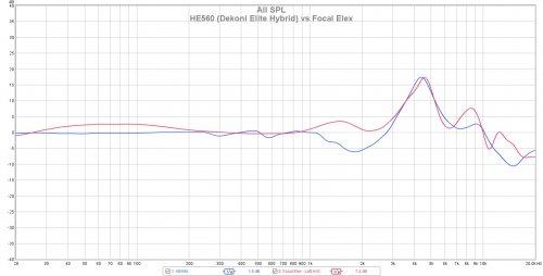 Elex vs HE560.jpg