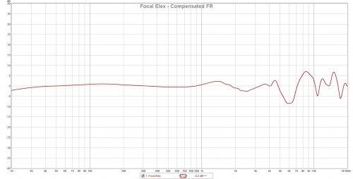 Focal Elex - Compensated FR.jpg