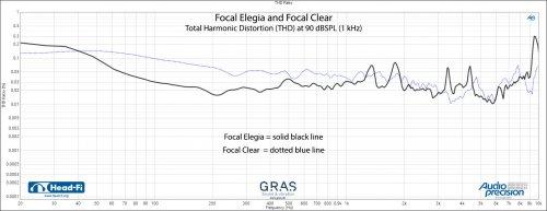 Focal-Elegia-versus-Focal-Clear---THD.jpg