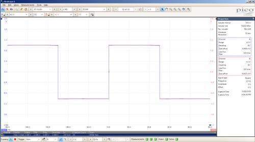 20181005 SigGen spark 20 Hz square 2000mVpp 10mS div 100KHz filter 30R.png