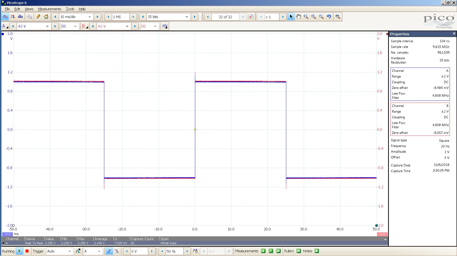 20181005 SigGen spark 20 Hz square 2000mVpp 10mS div 5MHz filter 30R.png