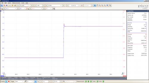 20181005 SigGen spark 20 Hz square 2000mVpp 10uS div 5MHz filter 30R.png