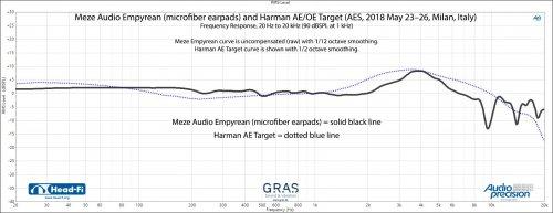 FR_Meze-Empyrean_and_Harman-AE-Target-Milan.jpg
