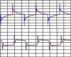 Science_InterpretingSquareWaves_Graph_SennheiserHD800.jpg