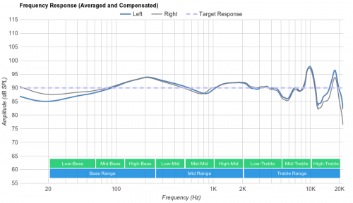 frequency-response-graph (16).png