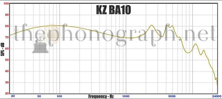 KZ-BA10-frequency-response-curve-1 (0) (0).jpg
