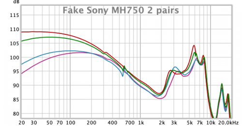Fake Sony MH750 2 pairs.png