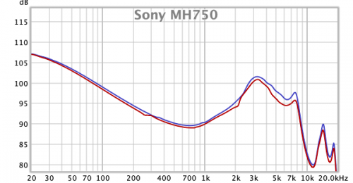 Sony MH750 frequency response.png