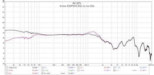 Koss ESP950 EQ vs no EQ.png