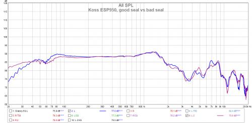 Koss ESP950, good seal vs bad seal.png