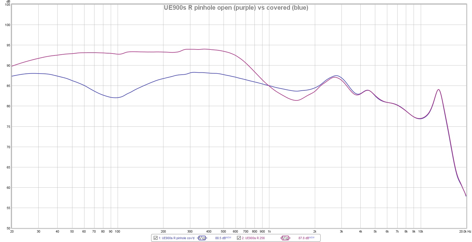 UE900s pinhole comparison.jpg