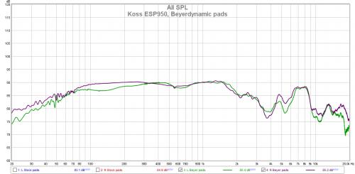 Koss ESP950, Beyerdynamic pads.png