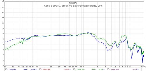 Koss ESP950, Stock vs Beyerdynamic pads, Left.png