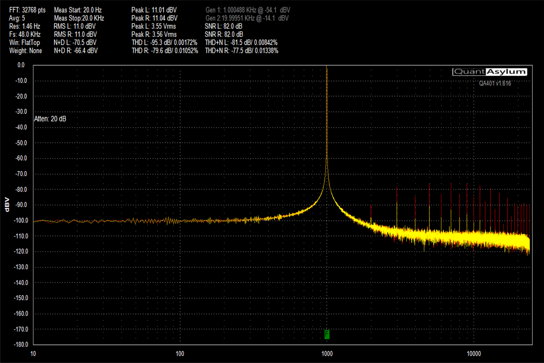13 iBasso DX120 HO Bal HG 33ohm Super Slow Max Out 3.55V.png
