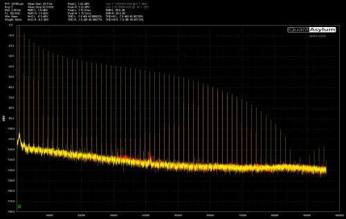 28 iBasso DX120 LO 10kohm 2 Slow PCM 96k.png