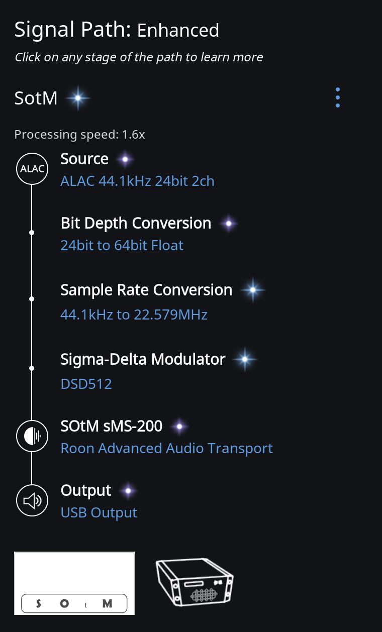 L K S  Audio MH-DA004 Dual ES9038PRO DAC - Van Damme's double impact