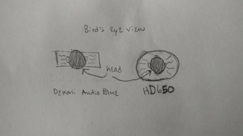 Dekoni Audio Blue soundstage comparison - Imgur.jpg