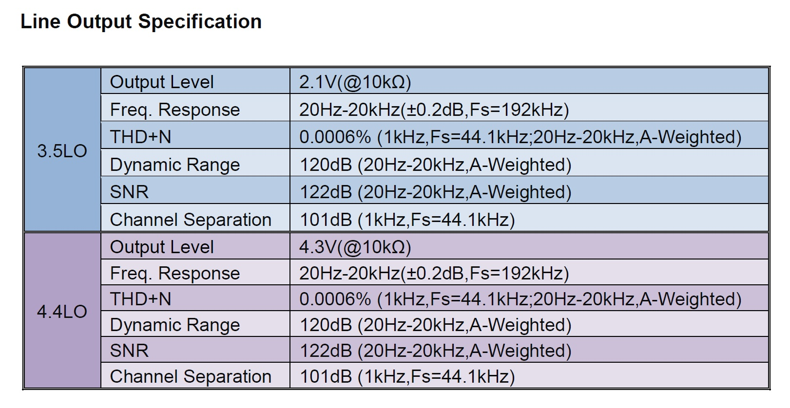 N8 Line Out Specification.jpg