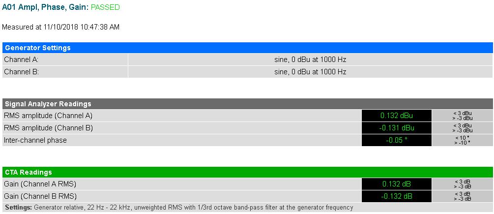 20181110 LiqPlat A01 amplitude - phase - gain 300R.png