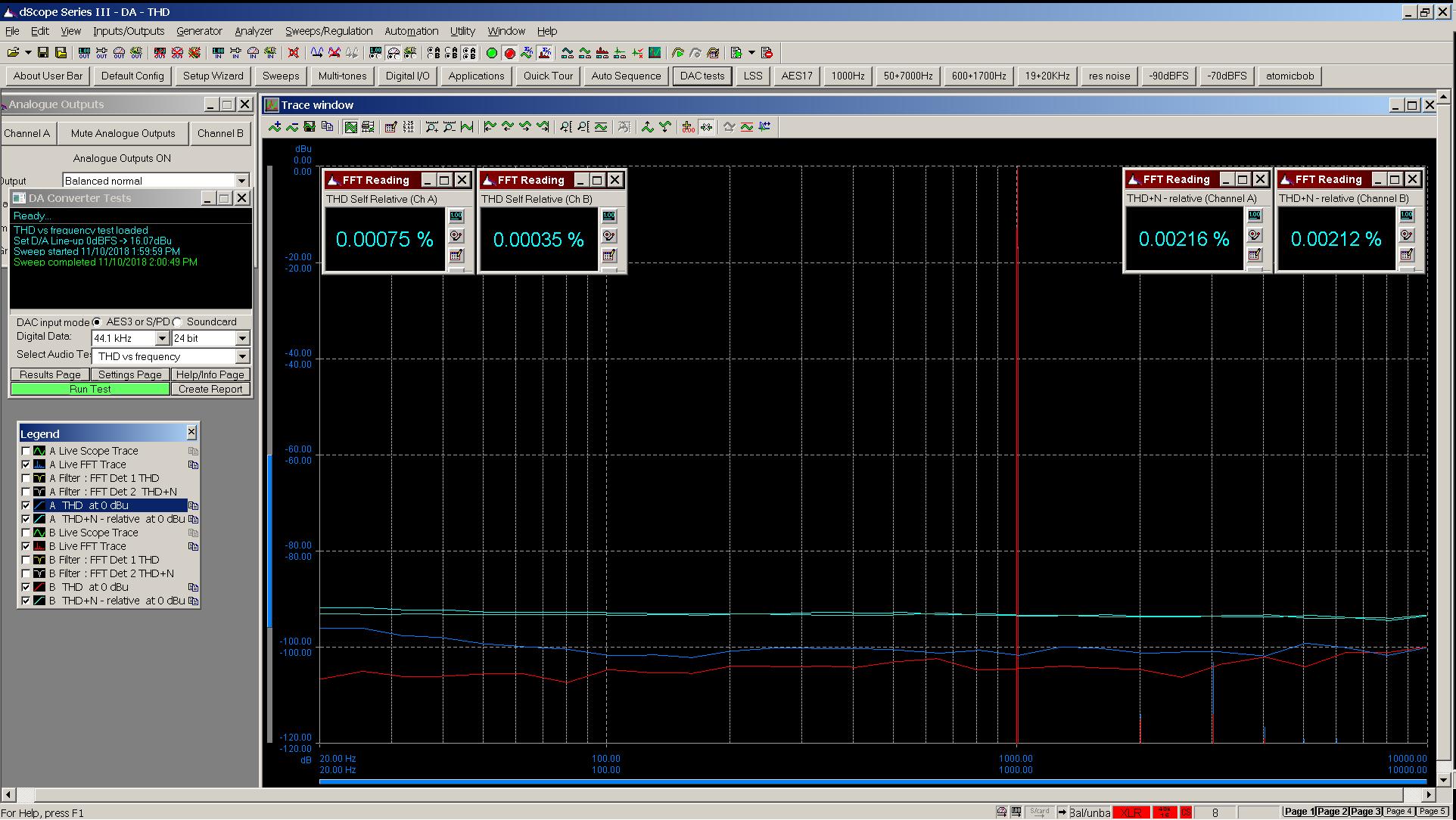 20181110 LiqPlat THD THD+N vs Freq 30R 4XF.png