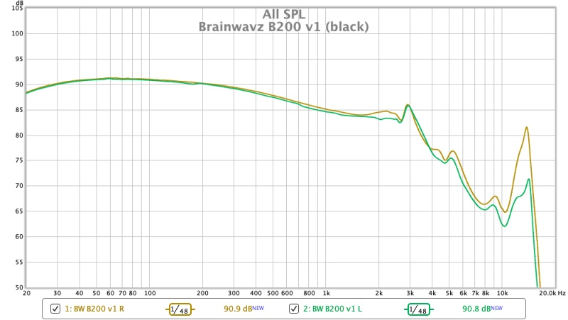 B200 both channels.jpg