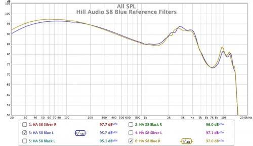 HA S8 blue filters.jpg