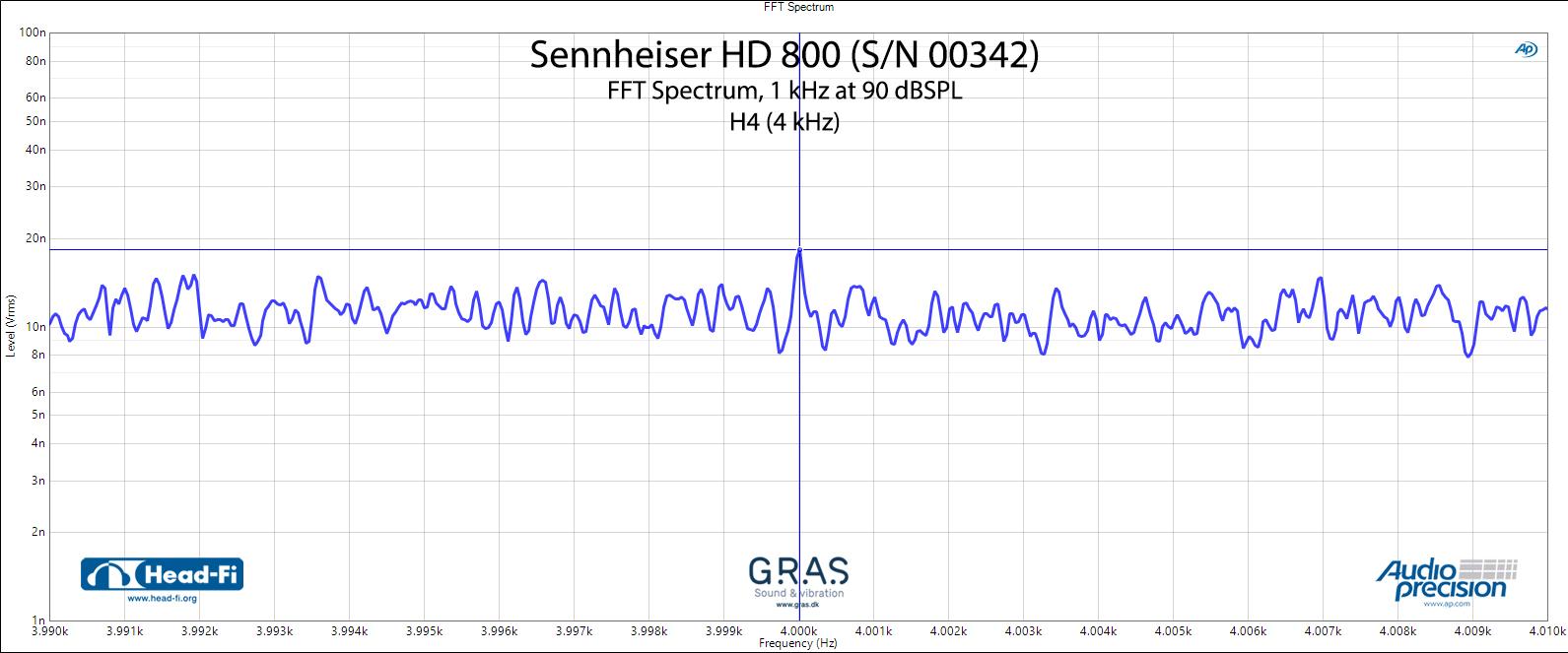 Sennheiser-HD800-1-kHz-90-dBSPL-H4.jpg