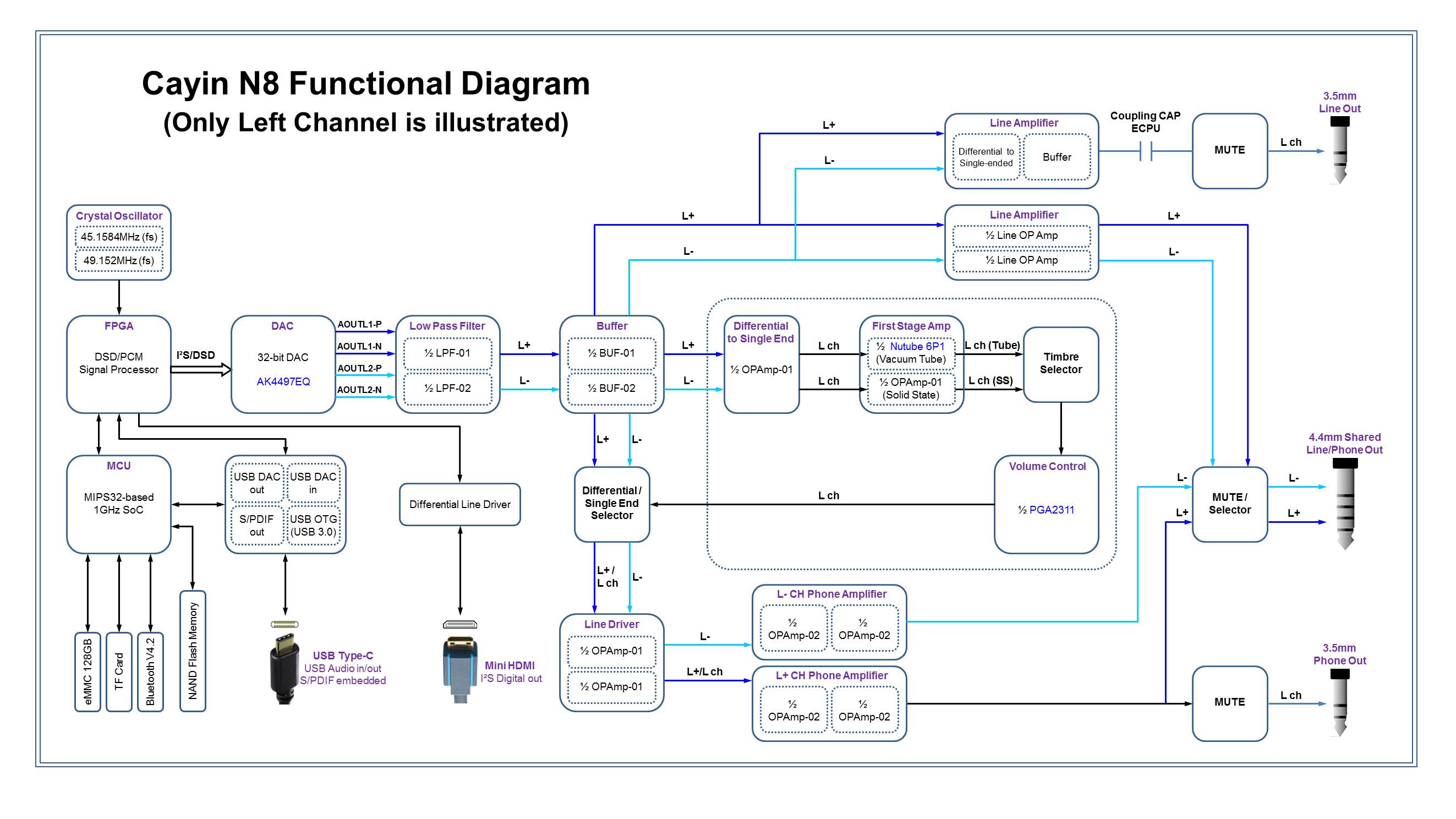 N8 Functional Diagram.jpg