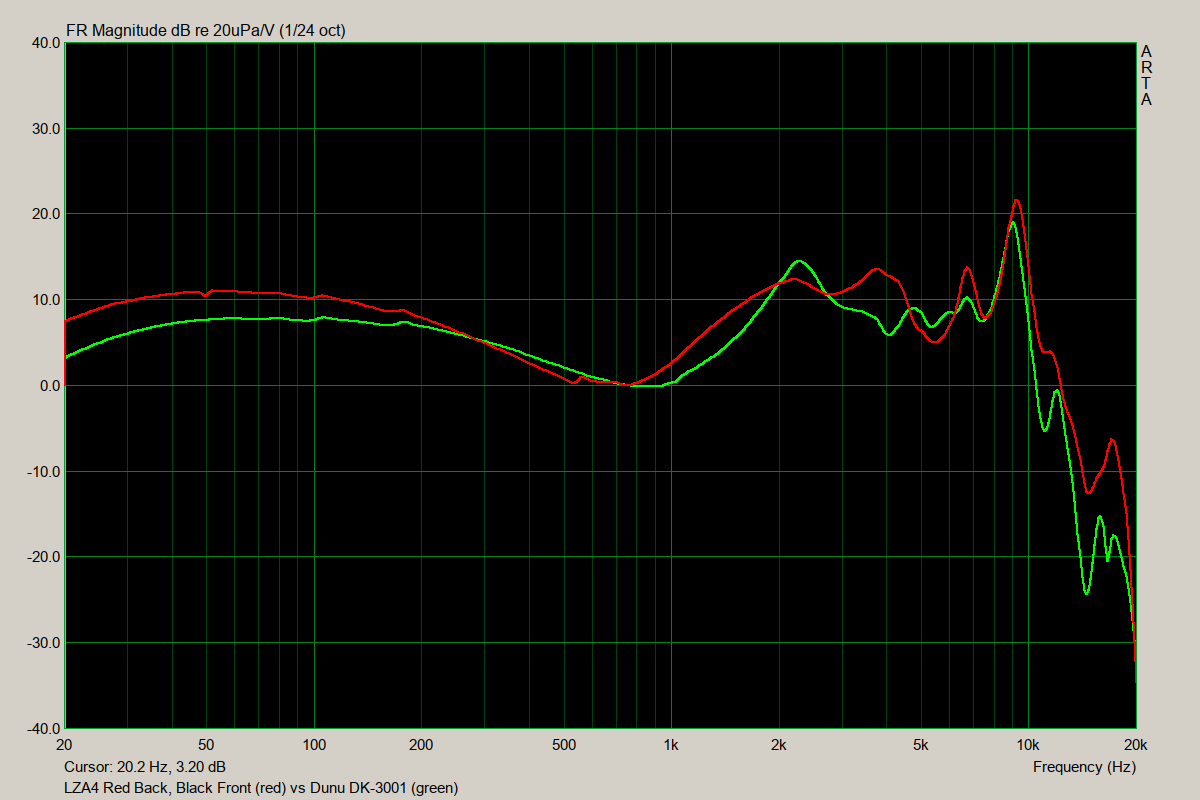 lza4 vs dk3001.png