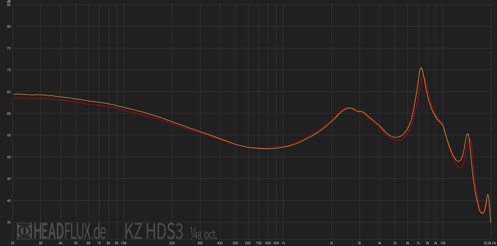 KZ-HDS3-web-1.jpg