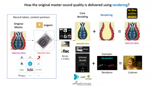MQA unfolding with renderer 2018.png