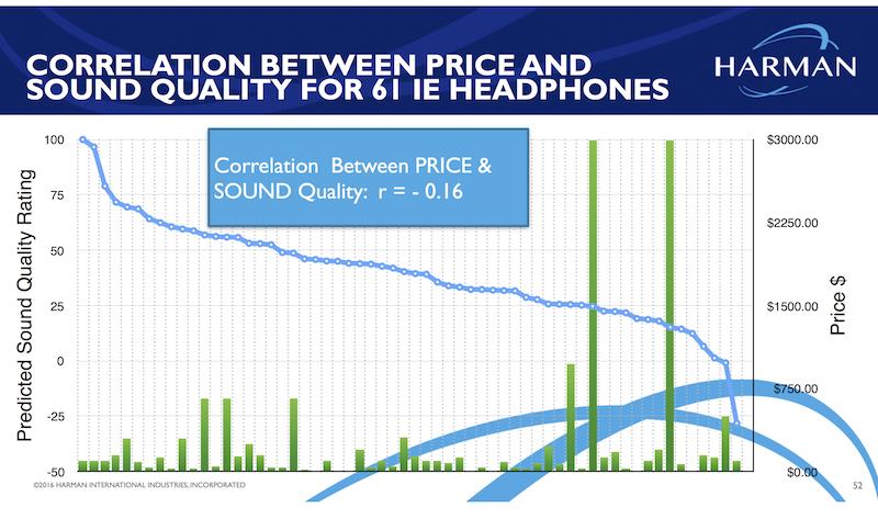 Harman-IEM-price-vs-sound-quality.png