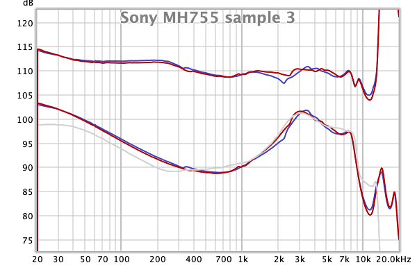 Sony MH755 sample 3 frequency response.png