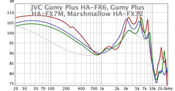 JVC HA-FR6R, HA-FX7M, HA-FX32.png