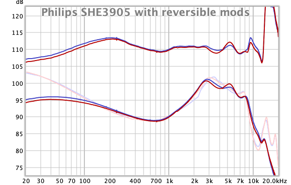 Philips SHE3905 with reversible mods 2.png