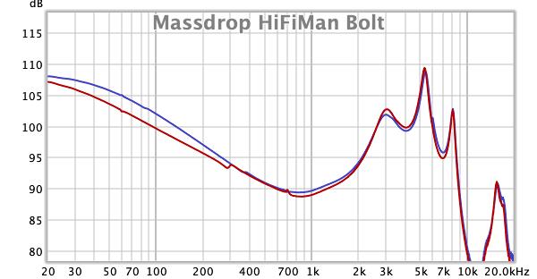 Massdrop Hifiman Bolt.png