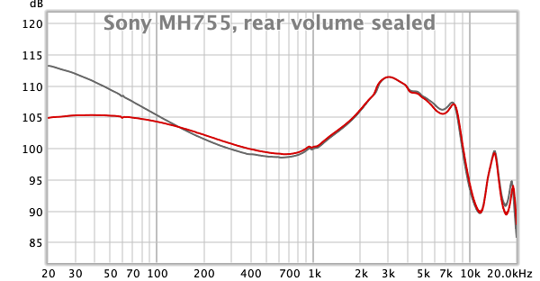 Sony MH755 rear volume sealed (sample 3 R).png