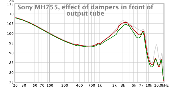 Sony MH755, effect of foam dampers in front of output tube.png