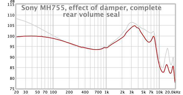 Sony MH755, damper + complete rear volume seal.png